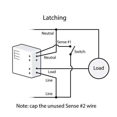 Cat5 Punch Down Wiring Diagram as well Media Center For Home Wiring Diagram additionally Leviton Logo Electrical Wiring together with Insteon Micro Dimmer Module P339 besides Surveillance. on home automation structured wiring