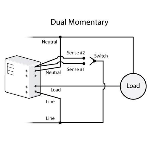 Insteon 2442222 Micro Dimmer Module
